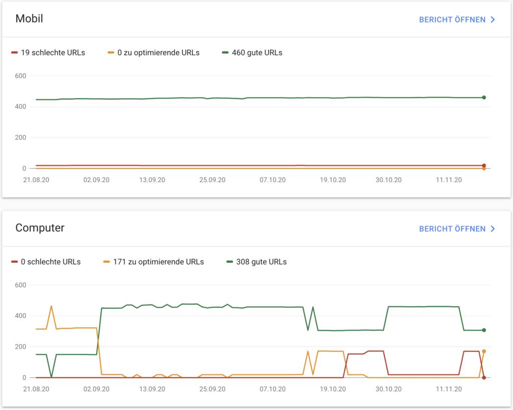 Core Web Vitals-Bericht der Suchkonsole