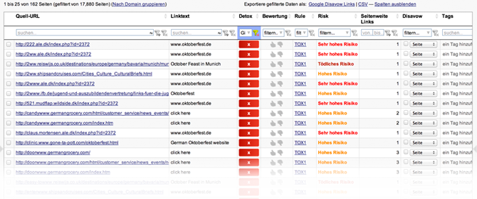 Link Detox Detailbewertung - Tabelle