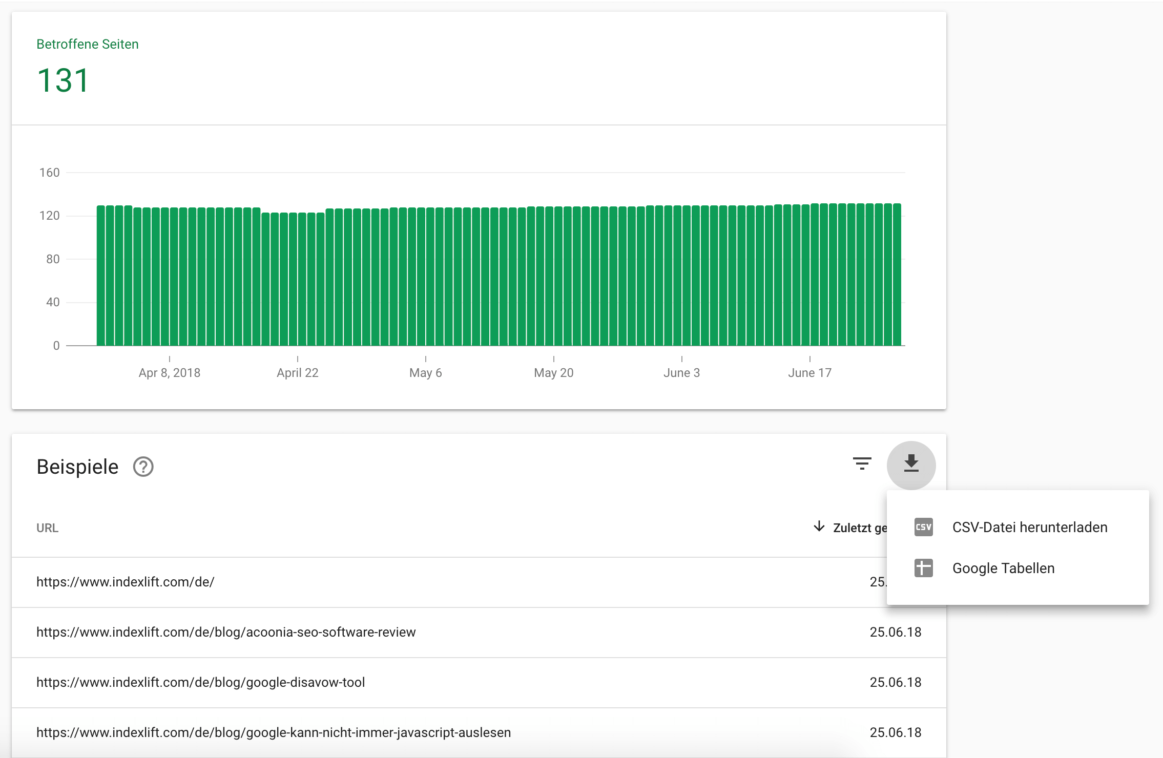 Indexabdeckung - Beispiel // Google Search Console