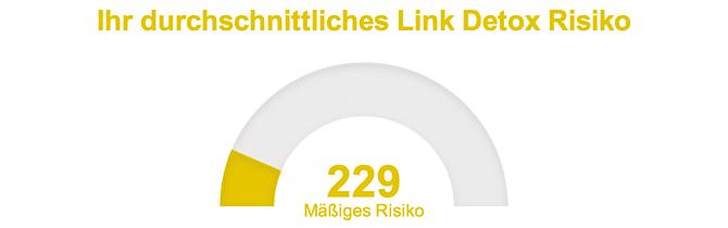 Link Detox Risiko grafisch dargestellt