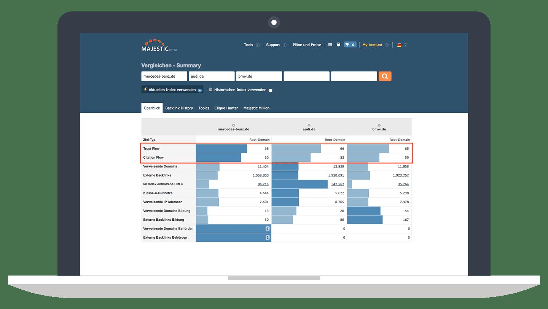 OffPage-KPIs vergleichen // Majestic