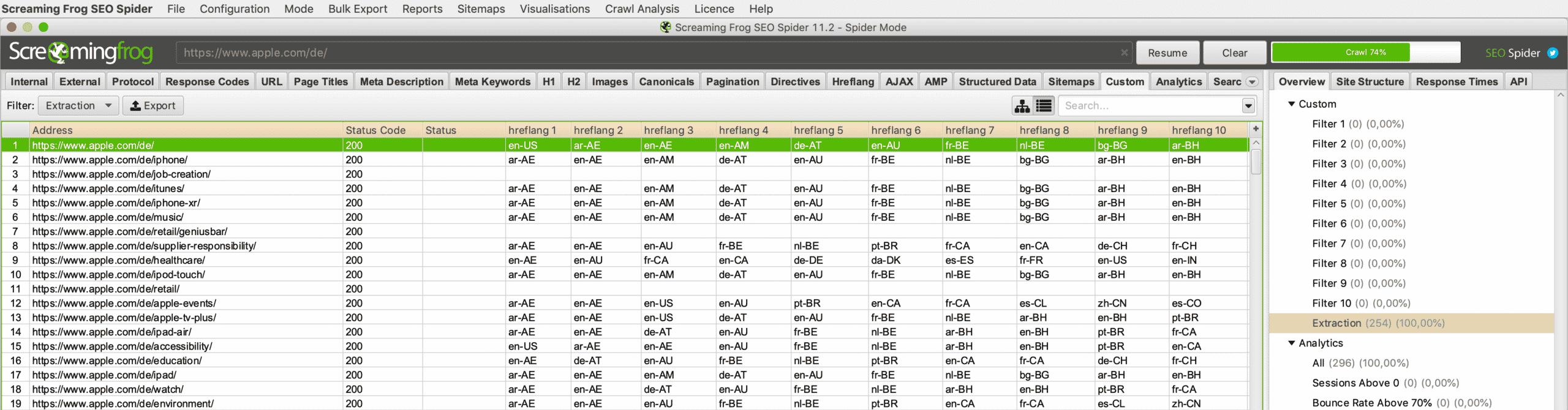 Die definierten Custom Extraction-Filter können im Overview-Filter analysiert werden