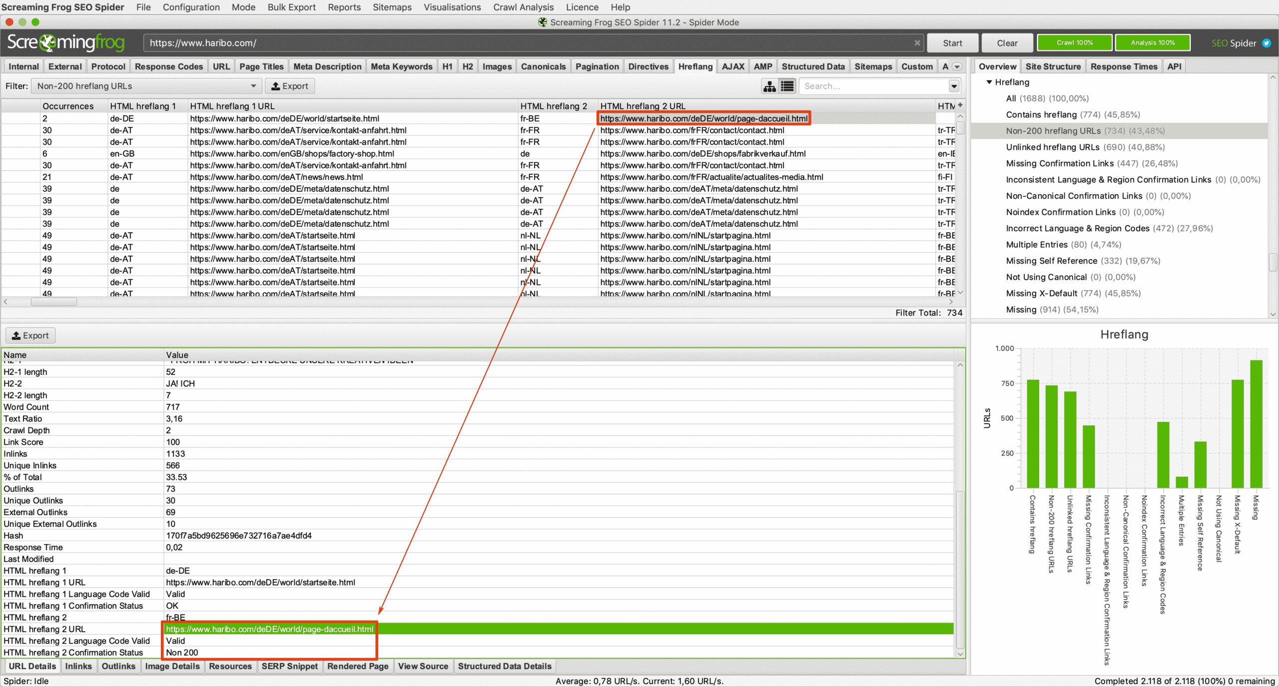 Non-200 hreflang URLs