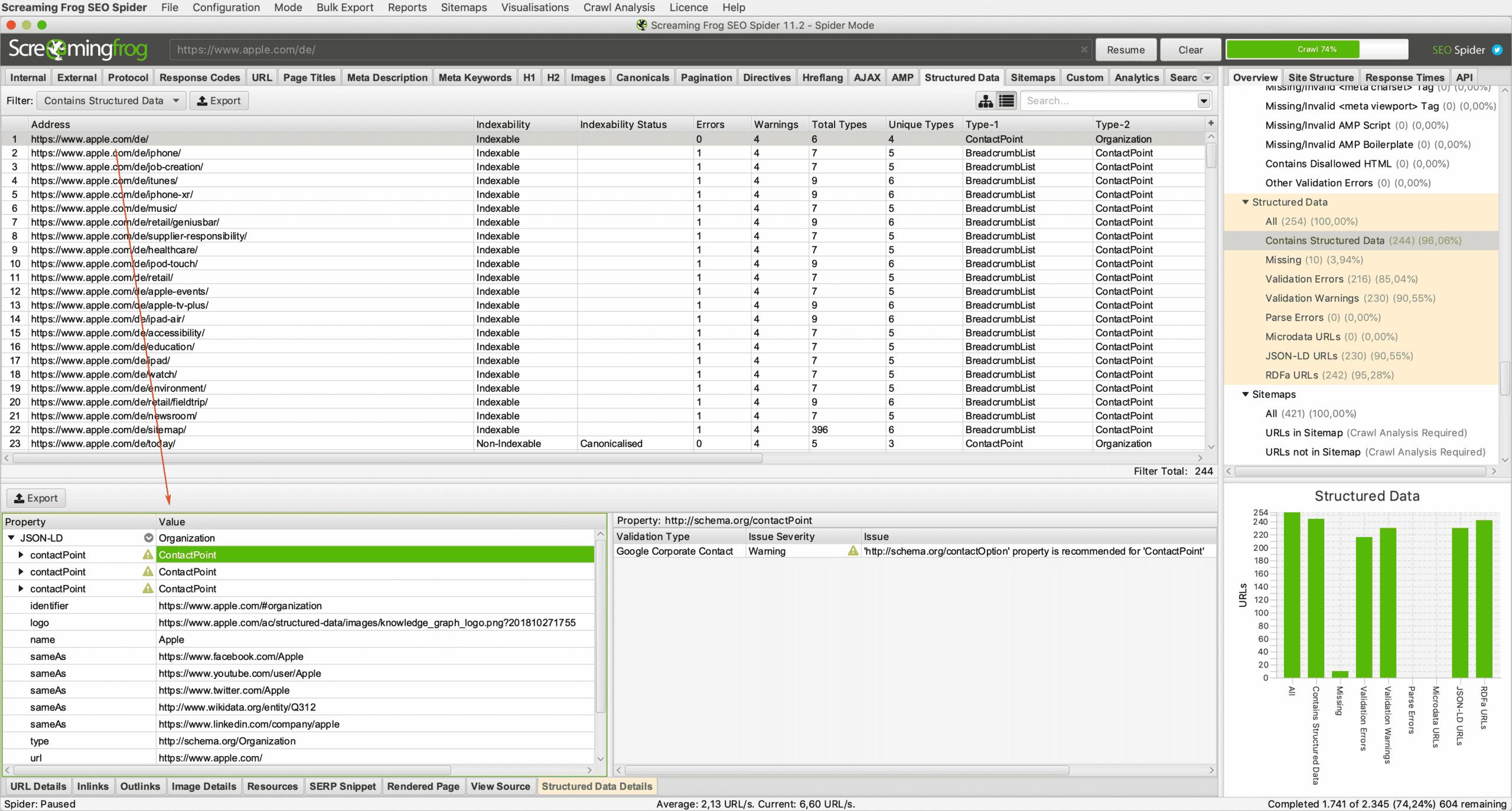 Strukturdaten (Structured Data) analysieren und validieren