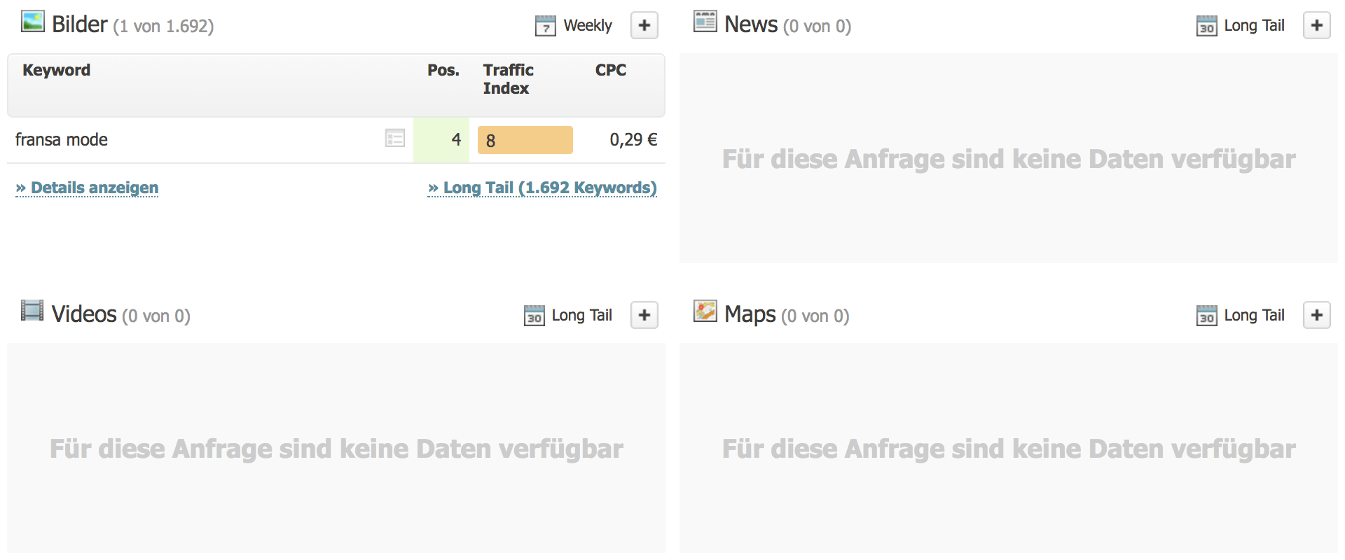 Universal Search von aboutyou.de - SEO Research-Bereich // Searchmetrics Essentials