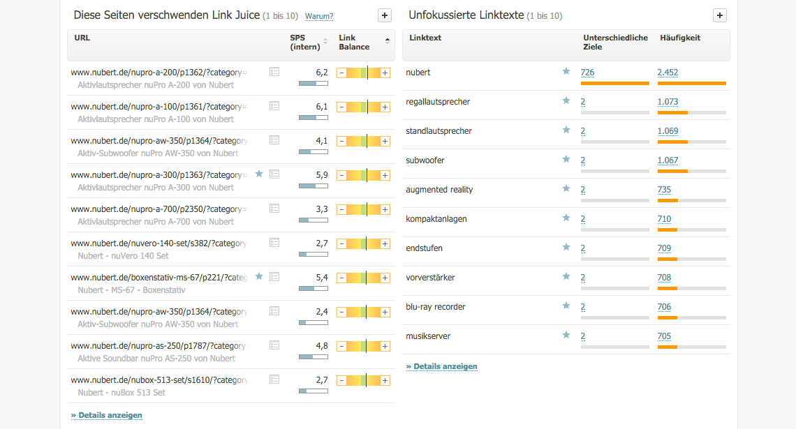Linkjuice Verschwendung + Unfokussierte Linktexte // Searchmetrics Suite