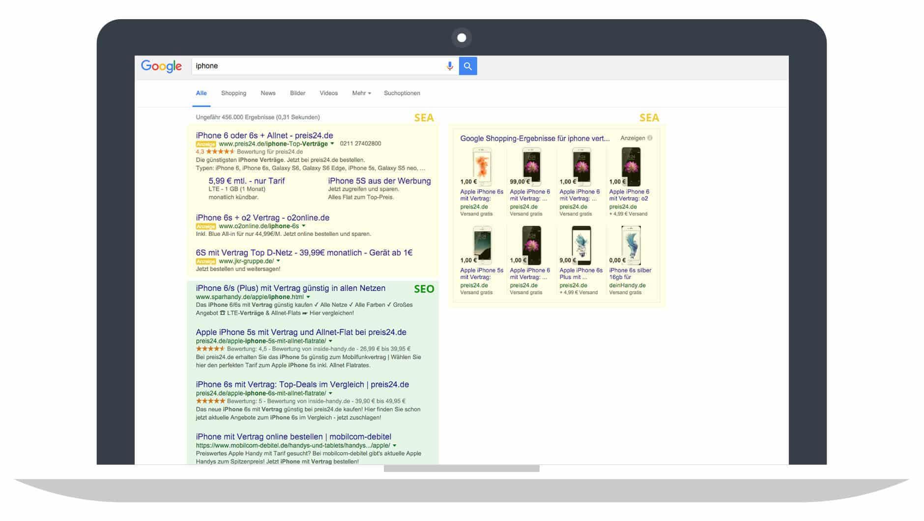 Aufbau Suchergebnisse (SERPS) für das Keyword: iPhone