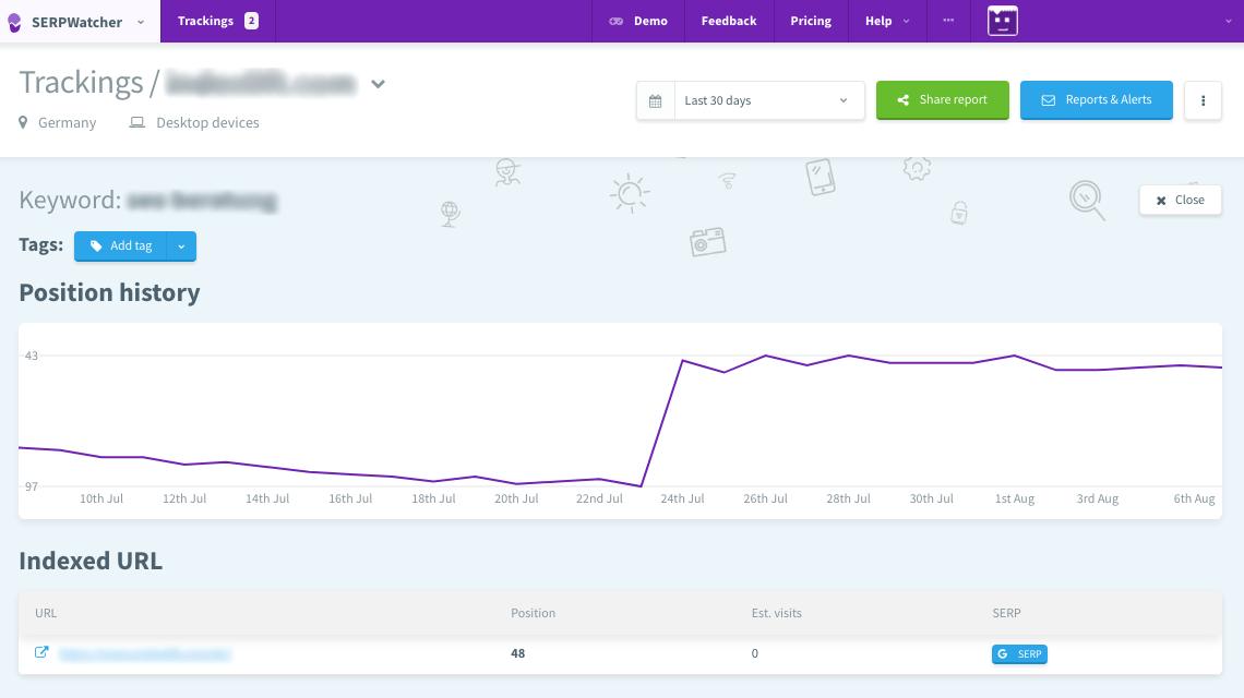 Positionshistorie // SERPWatcher Rank Tracker