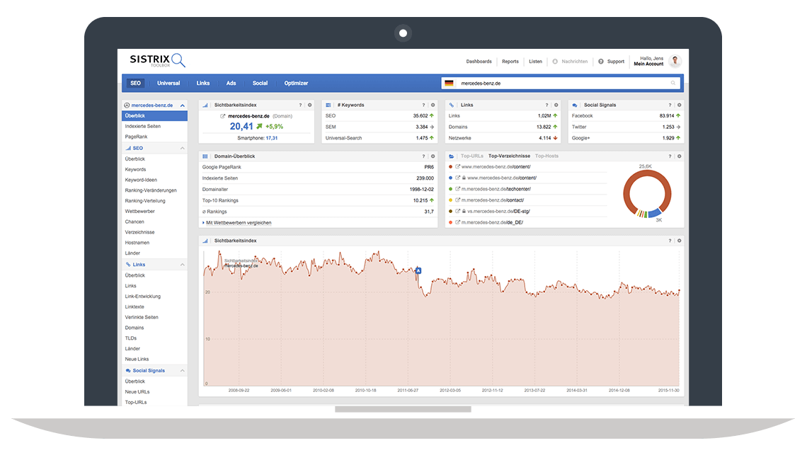 Domain Überblick - SISTRIX Toolbox