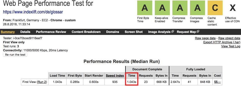 Ergebnis-Übersicht eines PageSpeed-Tests // webpagetest.org