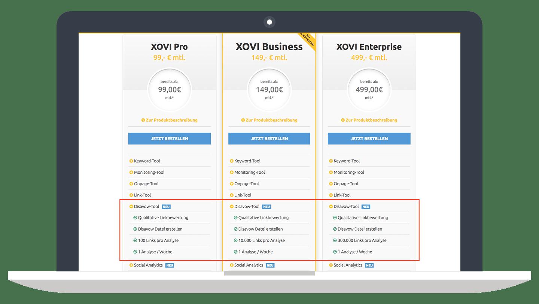 Preisvergleich der Lizenzen // XOVI Disavow Tool